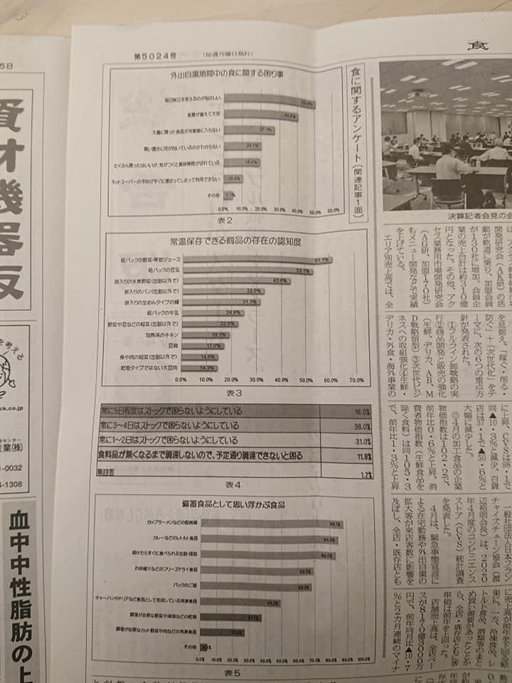 6月15日食料新聞一面に掲載されました。