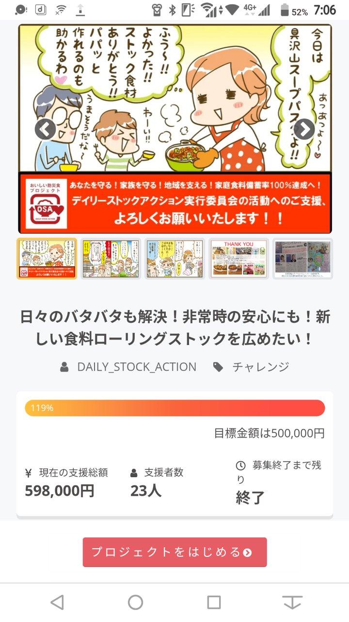 【御礼】クラウドファンディング目標達成!!